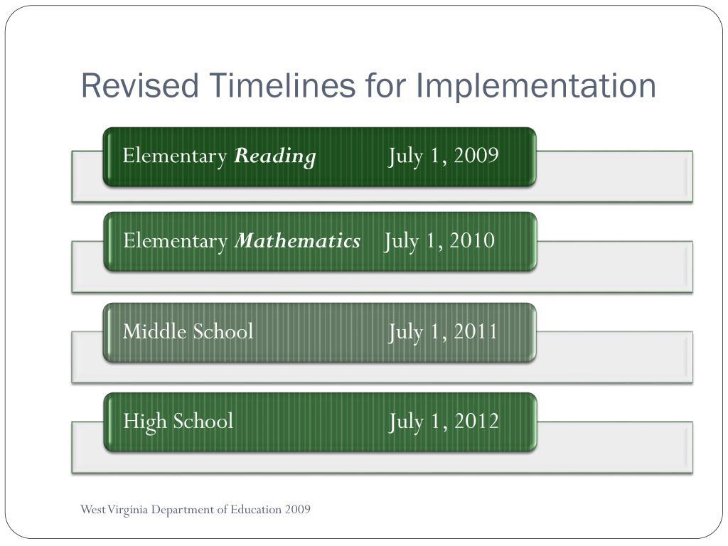 Revised Timelines for Implementation