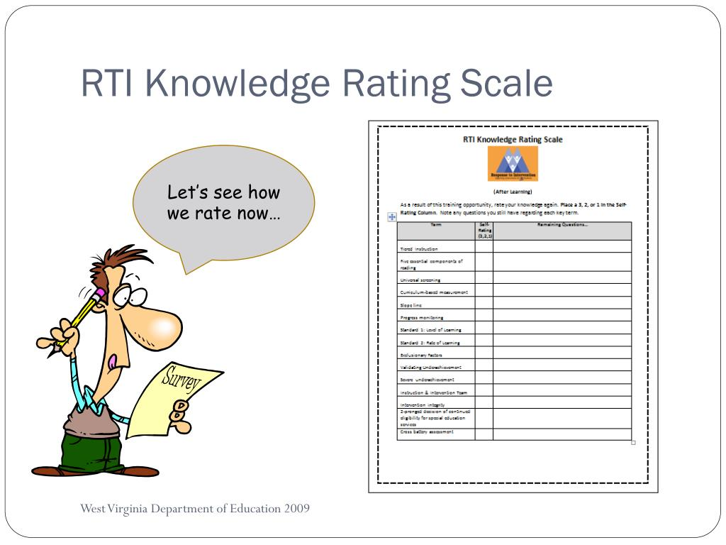 RTI Knowledge Rating Scale