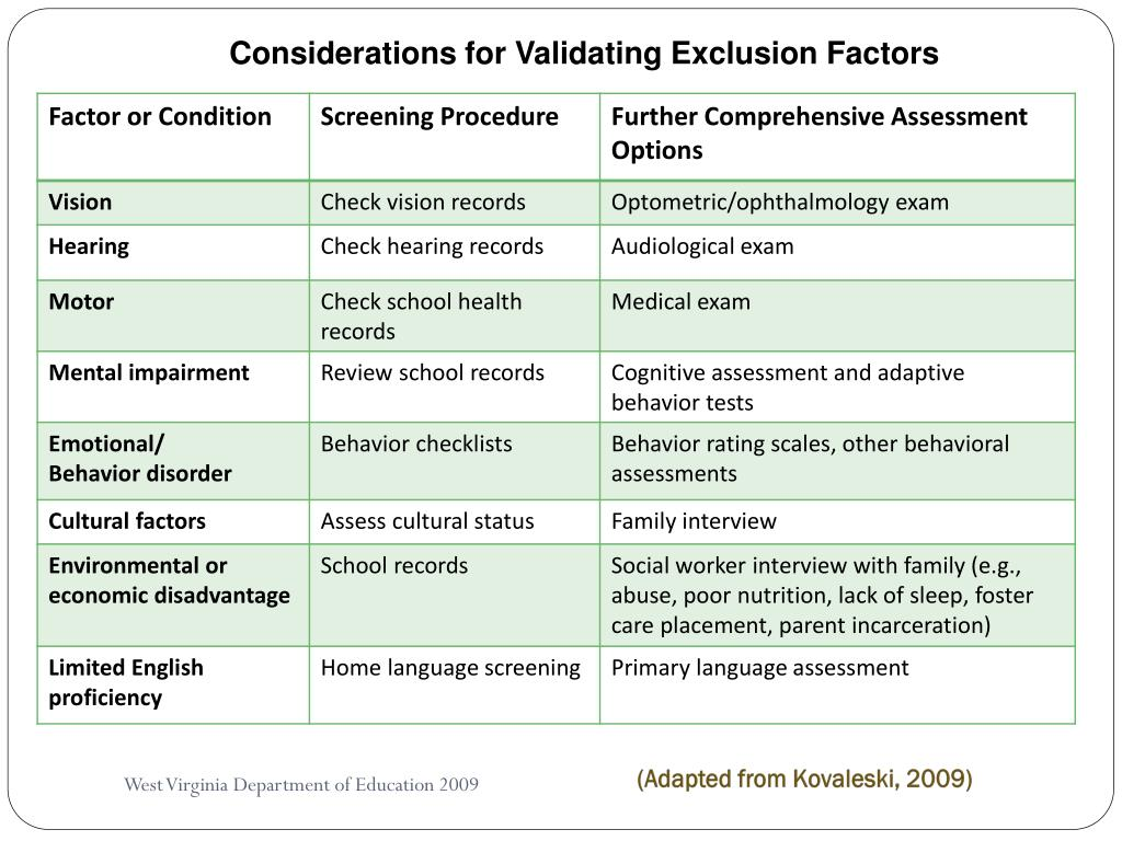 Considerations for Validating Exclusion Factors