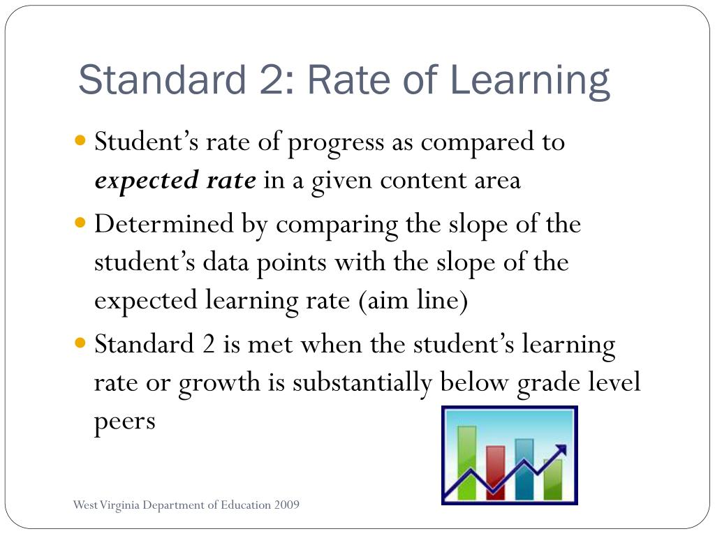 Standard 2: Rate of Learning