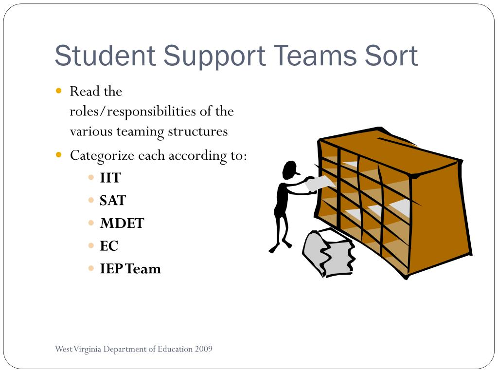 Student Support Teams Sort