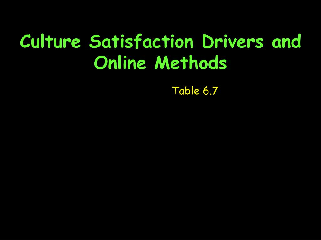 Culture Satisfaction Drivers and Online Methods