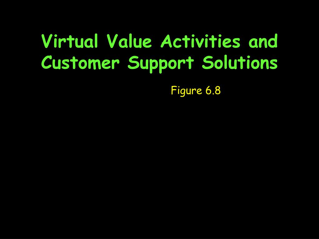 Virtual Value Activities and Customer Support Solutions