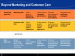 beyond marketing and customer care