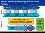 results removing unnecessary barriers guest purchase