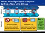 results reviewing customer touchpoints confirming flights within 24 hours