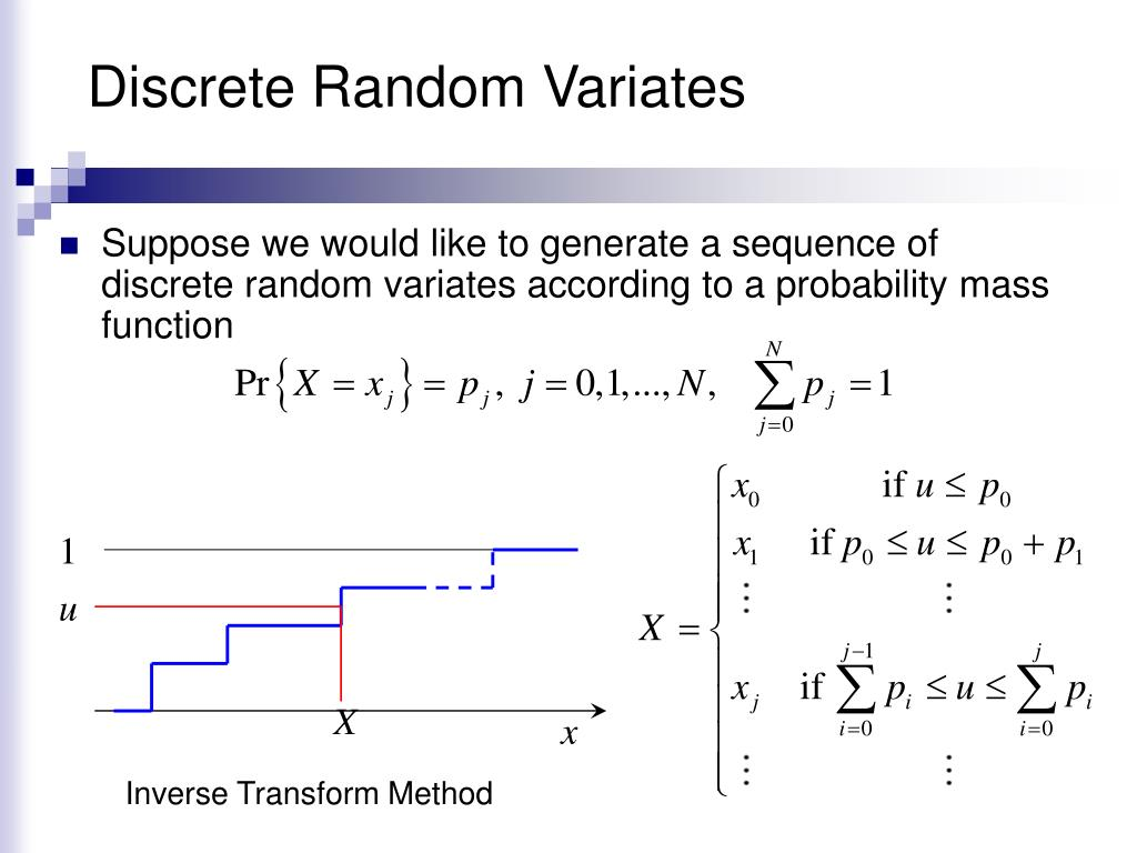 Discrete Random Variates