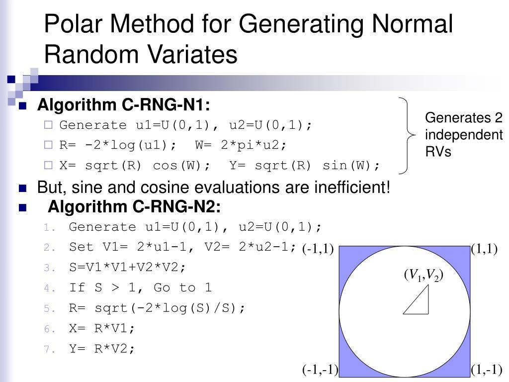 Polar Method for Generating Normal Random Variates