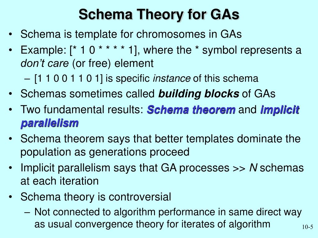 Schema Theory for GAs