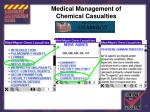 medical management of chemical casualties28
