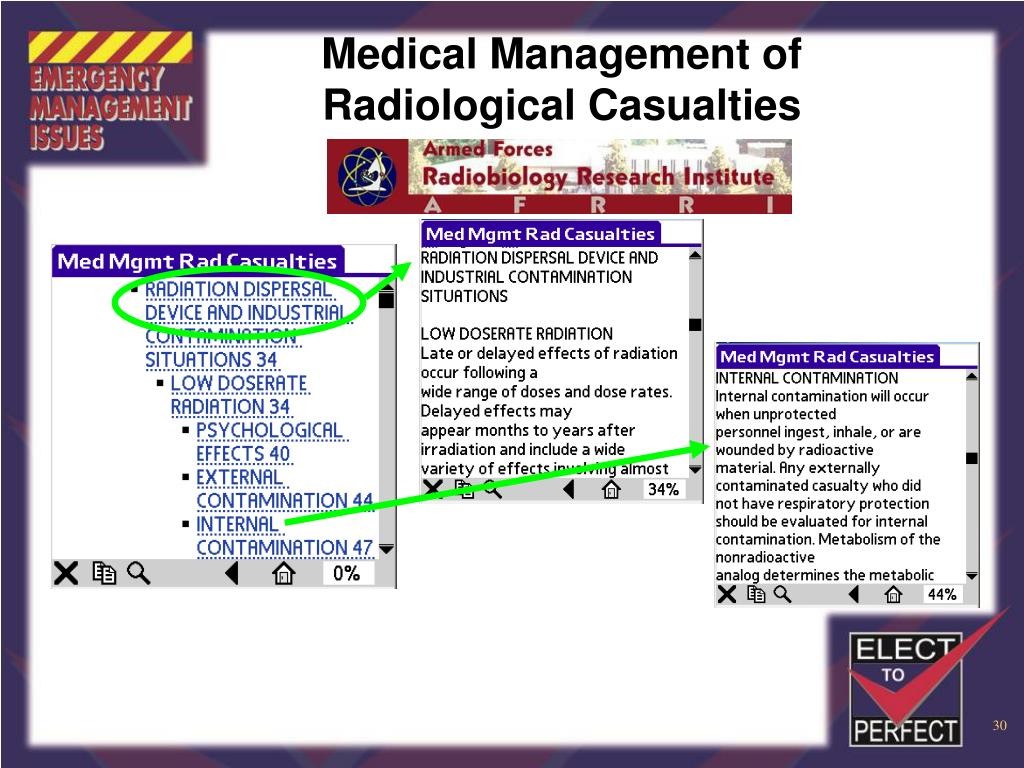 Medical Management of Radiological Casualties
