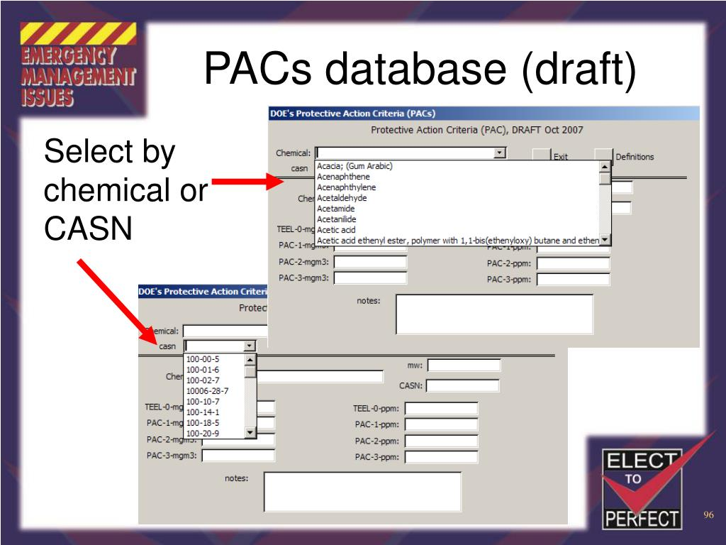 PACs database (draft)