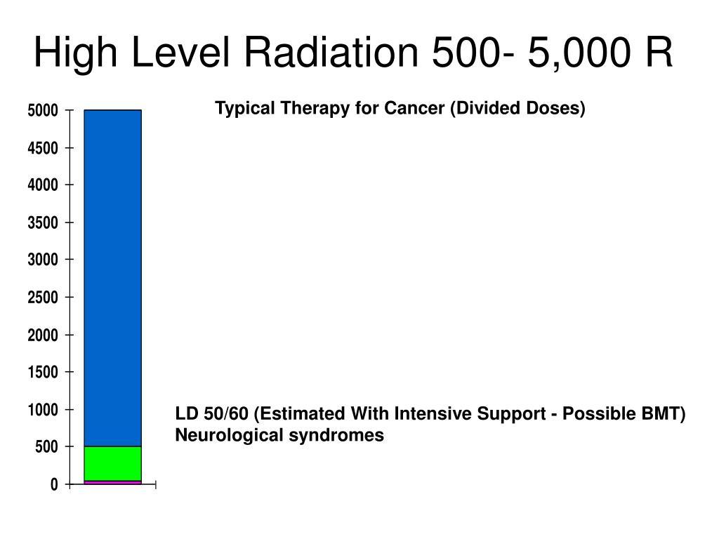 High Level Radiation 500- 5,000 R