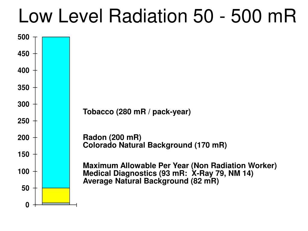Low Level Radiation 50 - 500 mR