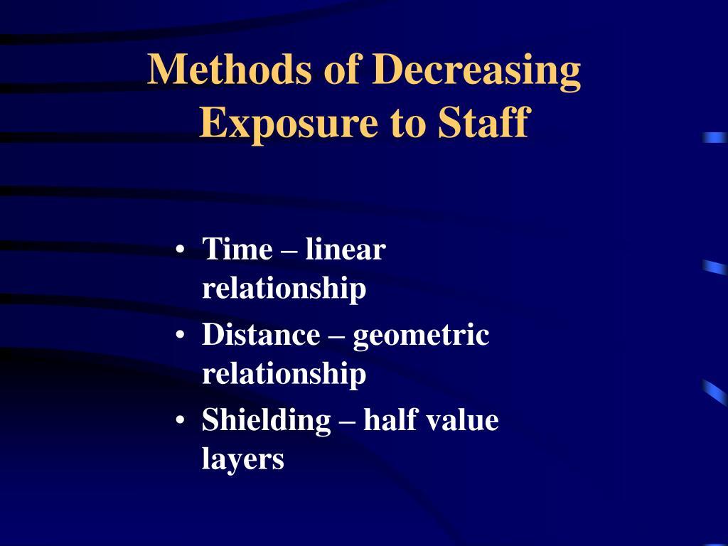 Methods of Decreasing