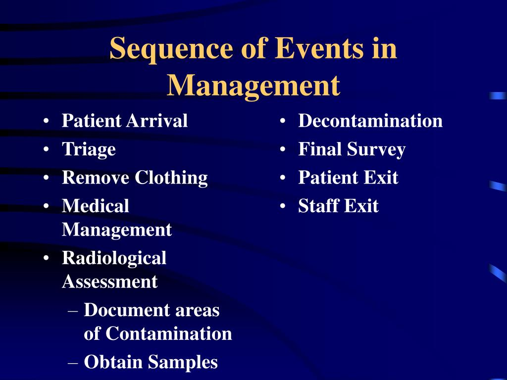 Sequence of Events in Management