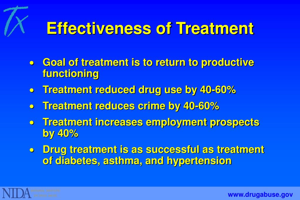 Effectiveness of Treatment