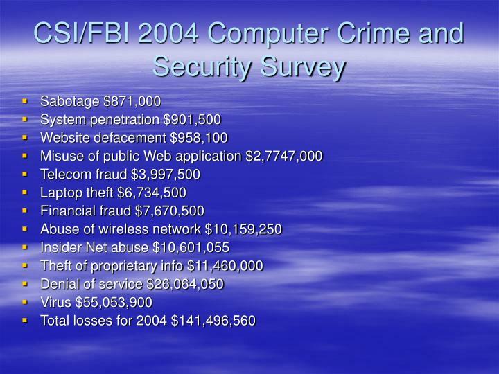 CSI/FBI 2004 Computer Crime and Security Survey