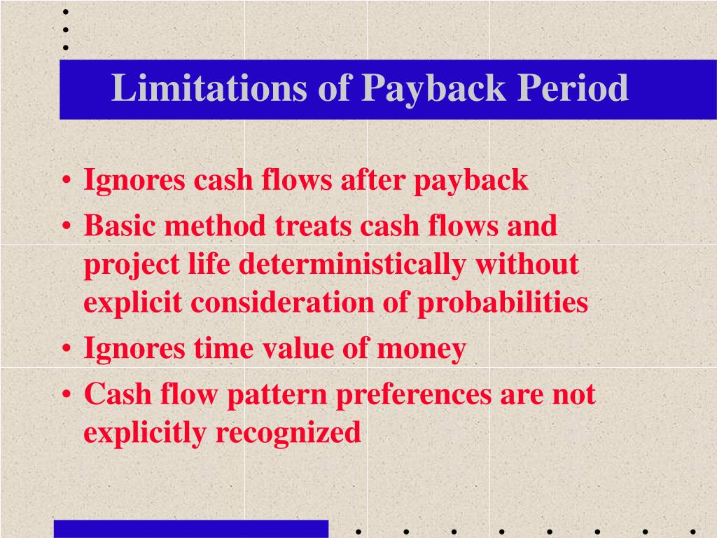 Limitations of Payback Period