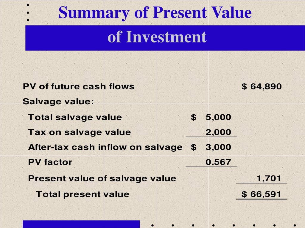 Summary of Present Value