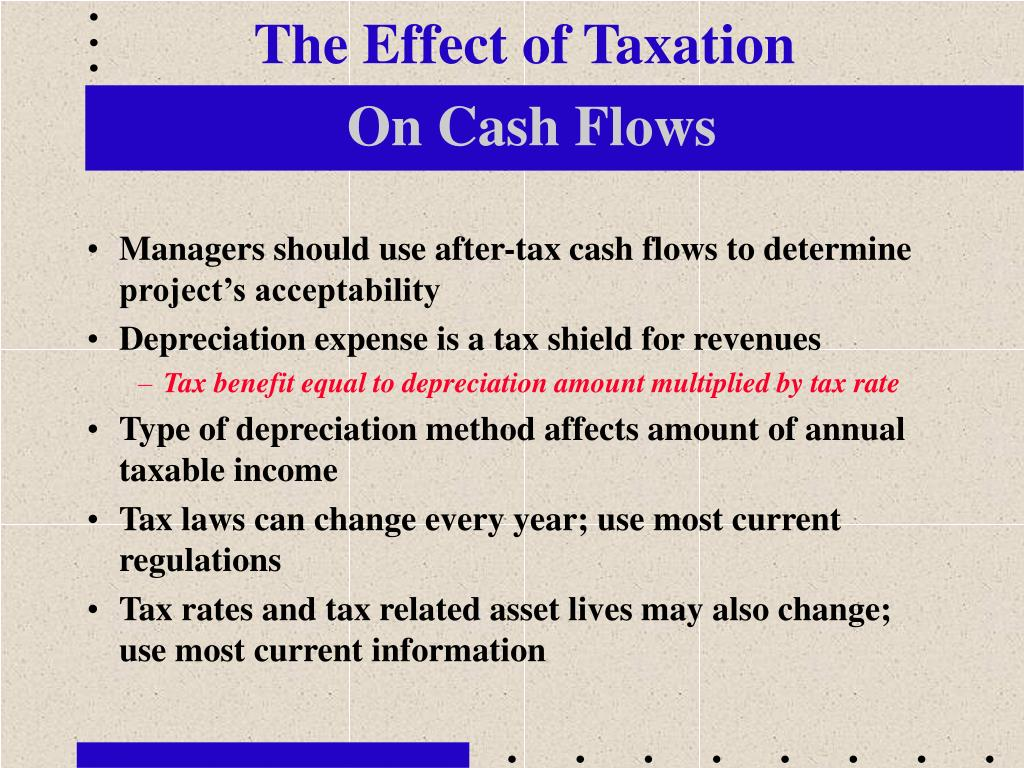 The Effect of Taxation