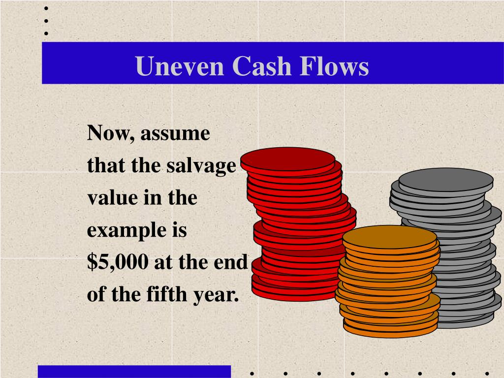 Uneven Cash Flows