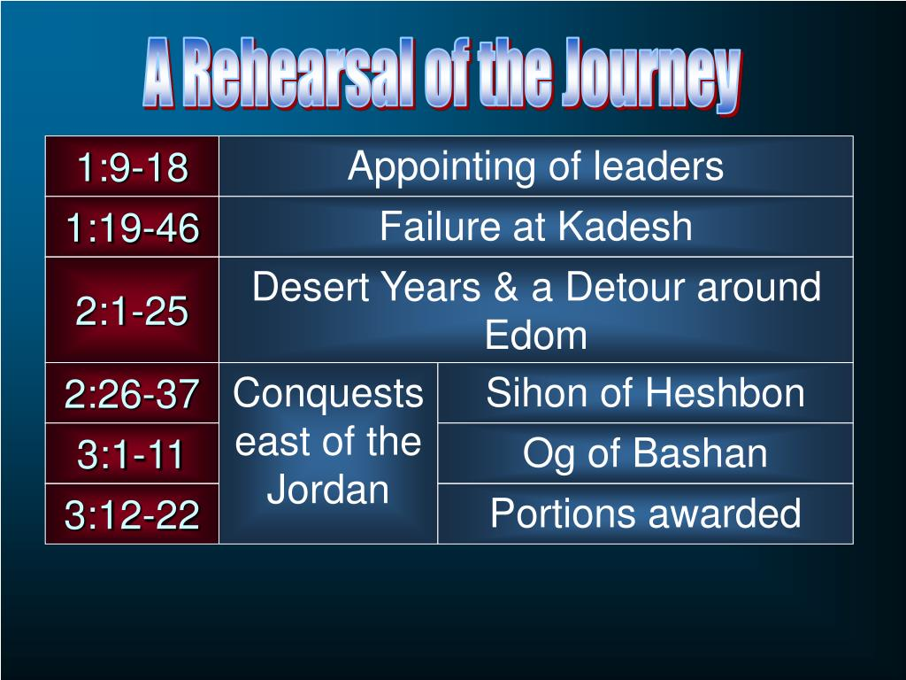 A Rehearsal of the Journey