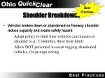 shoulder breakdowns