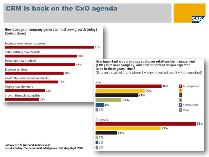 Crm is back on the cxo agenda