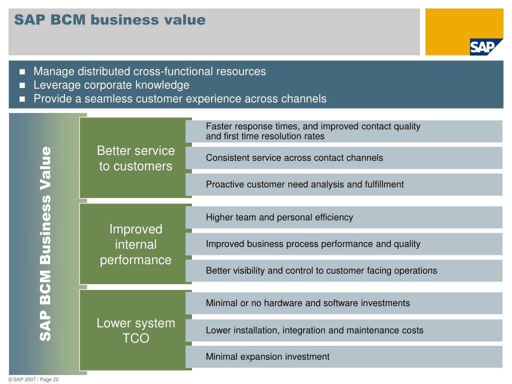 SAP BCM business value