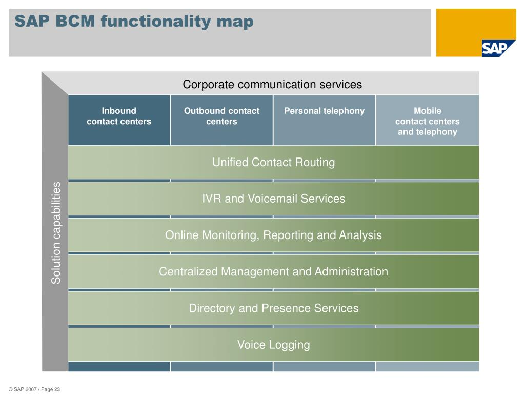 SAP BCM functionality map