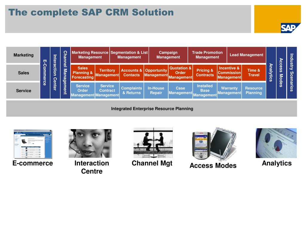 The complete SAP CRM Solution