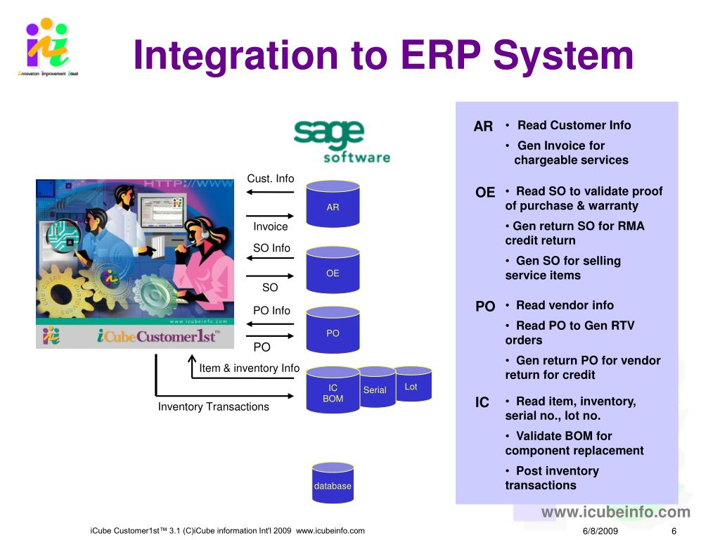 Integration to ERP System