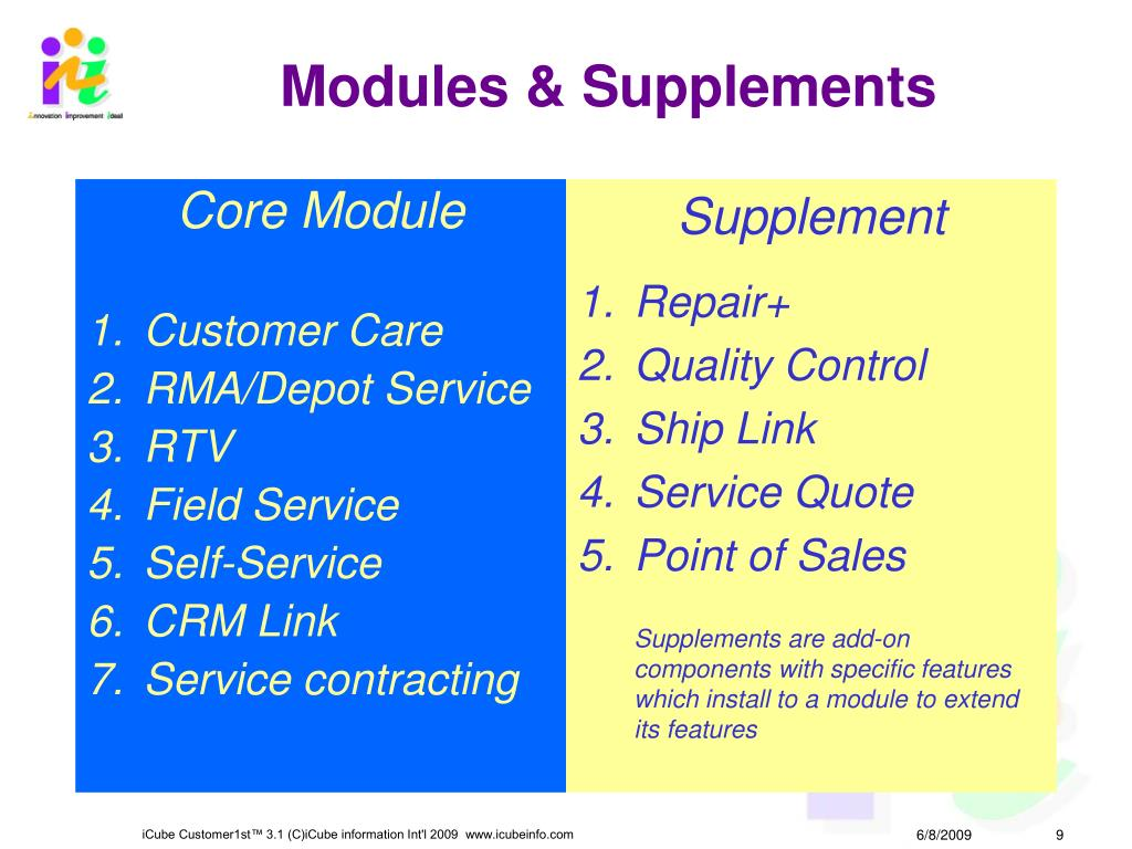 Modules & Supplements