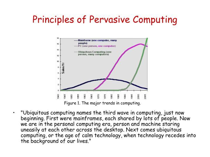 Principles of Pervasive Computing