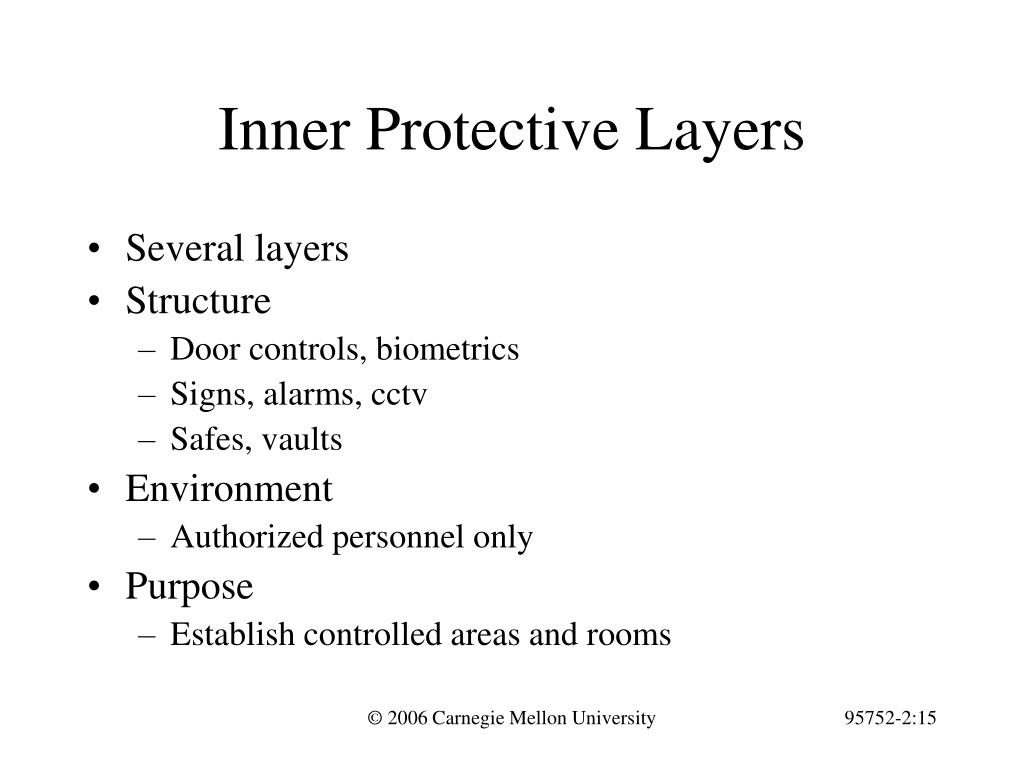 Inner Protective Layers