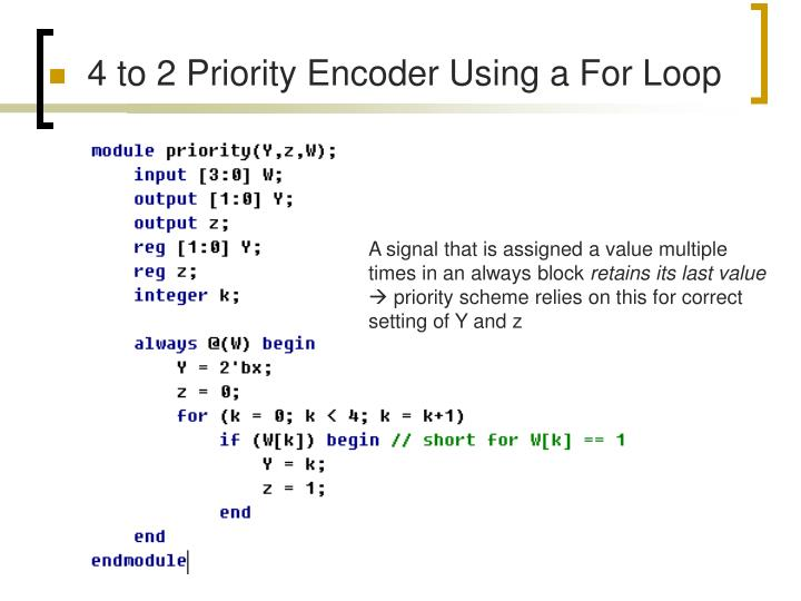 4 to 2 Priority Encoder Using a For Loop