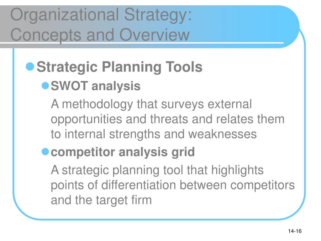 Organizational Strategy: