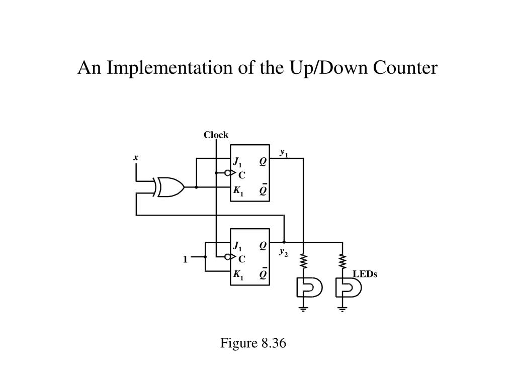 An Implementation of the Up/Down Counter