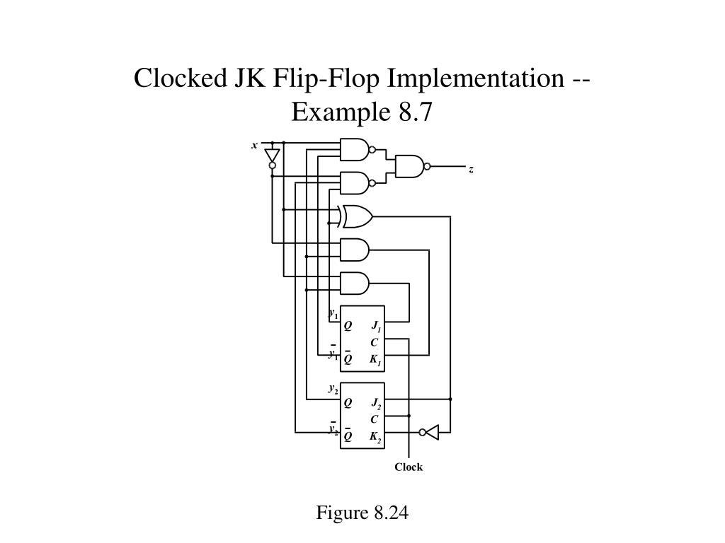 Clocked JK Flip-Flop Implementation --