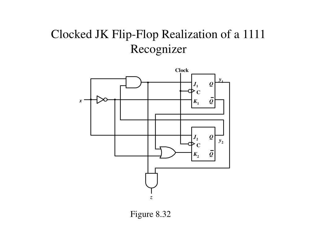 Clocked JK Flip-Flop Realization of a 1111 Recognizer