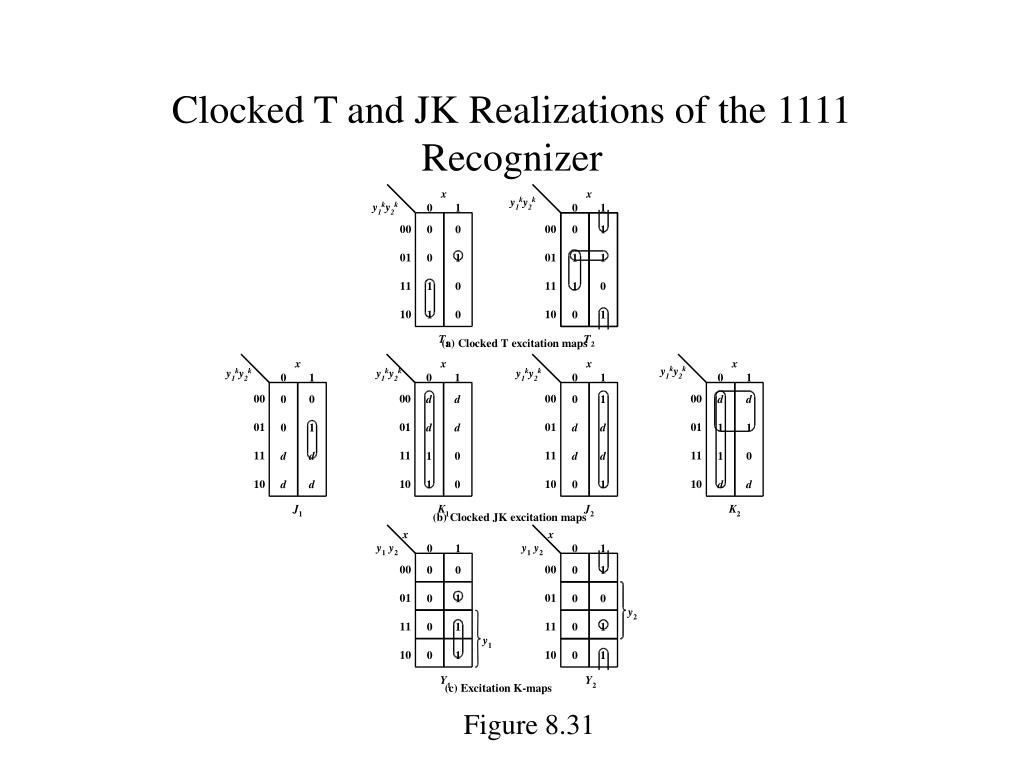 Clocked T and JK Realizations of the 1111 Recognizer