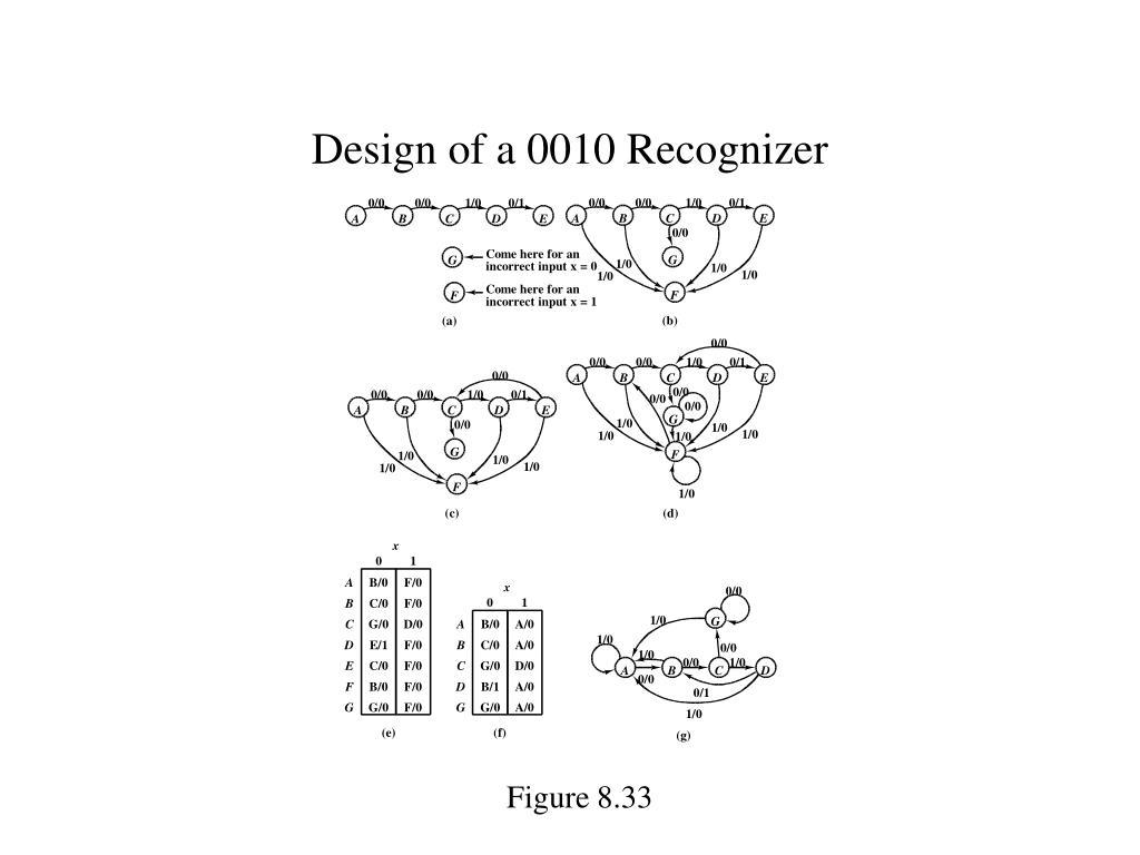 Design of a 0010 Recognizer