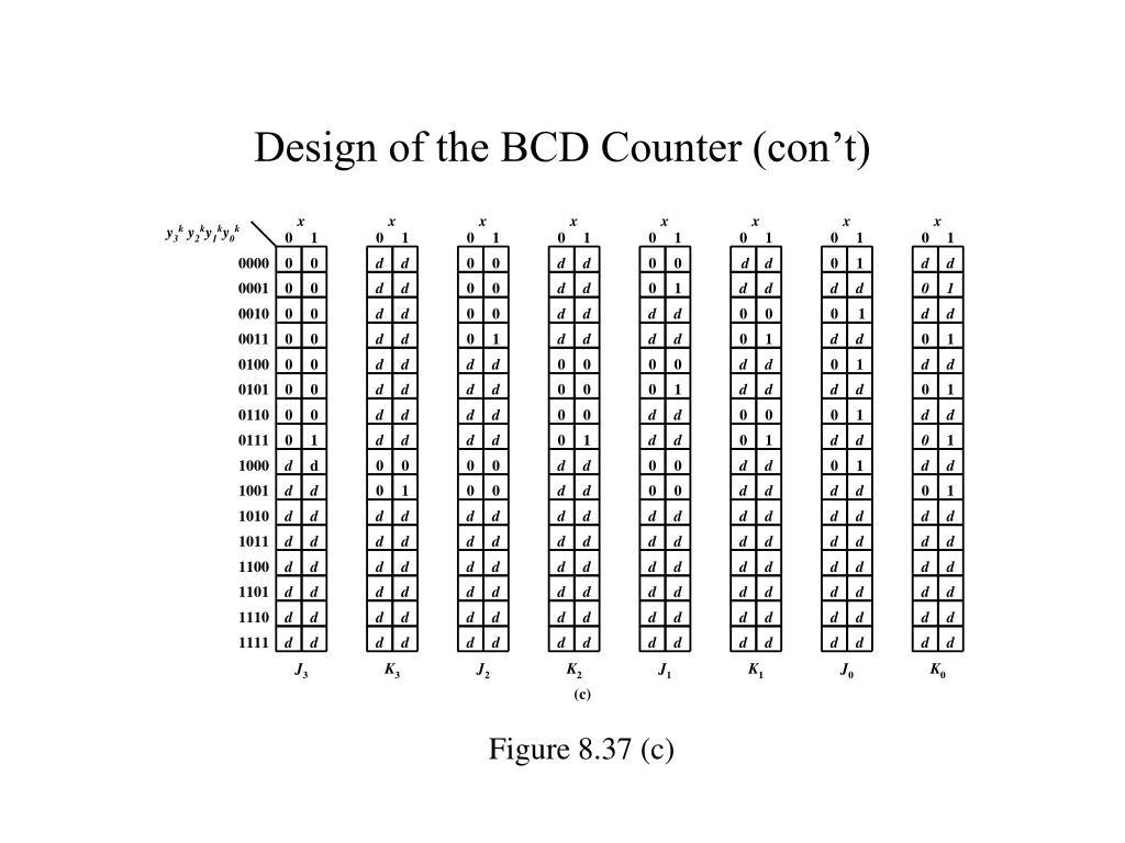 Design of the BCD Counter (con't)