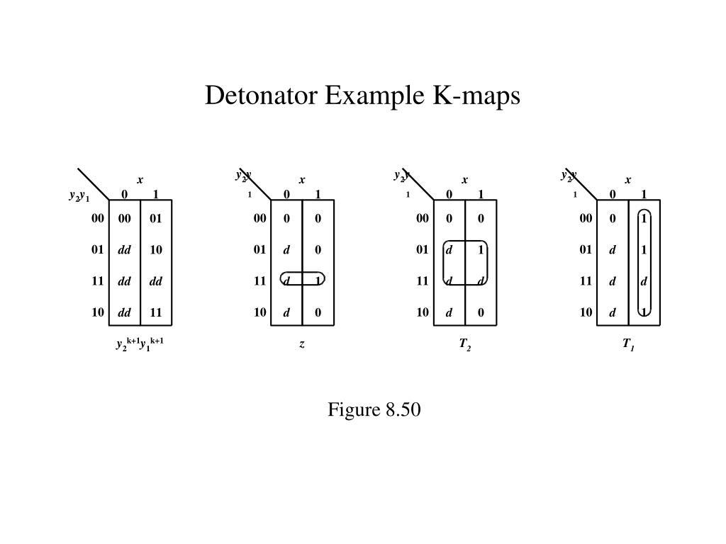 Detonator Example K-maps