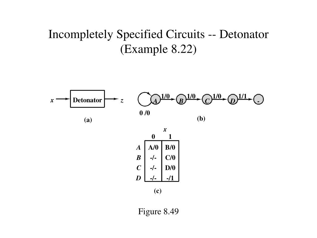 Incompletely Specified Circuits -- Detonator (Example 8.22)