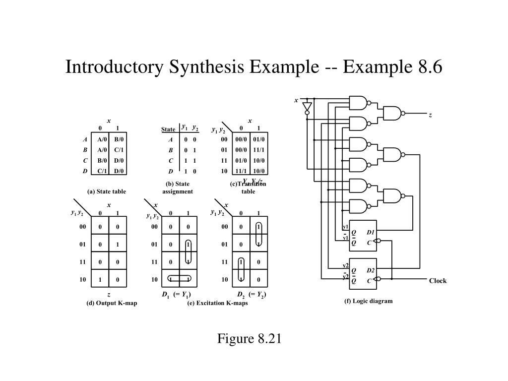 Introductory Synthesis Example -- Example 8.6