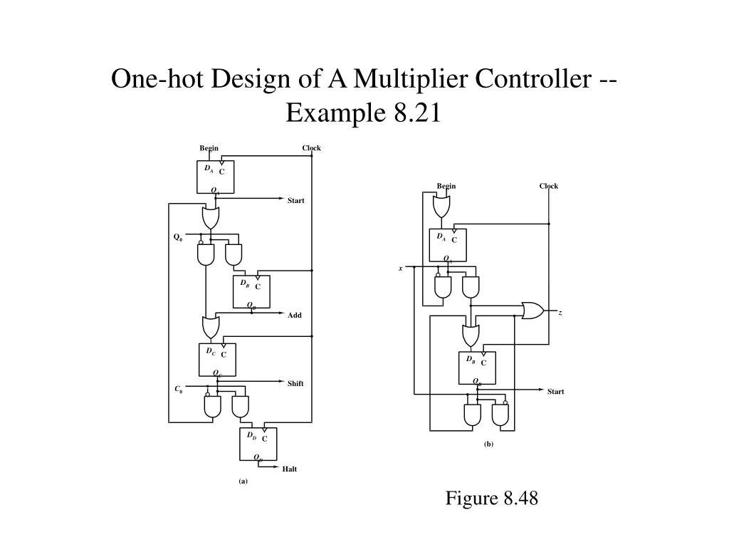 One-hot Design of A Multiplier Controller -- Example 8.21