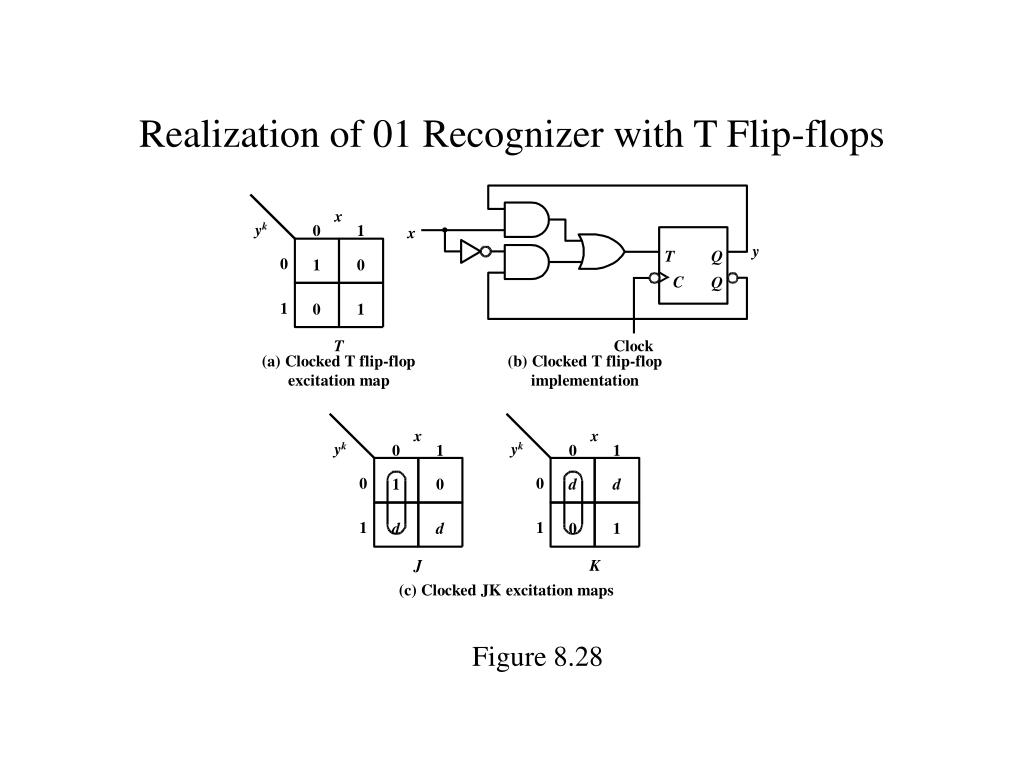 Realization of 01 Recognizer with T Flip-flops