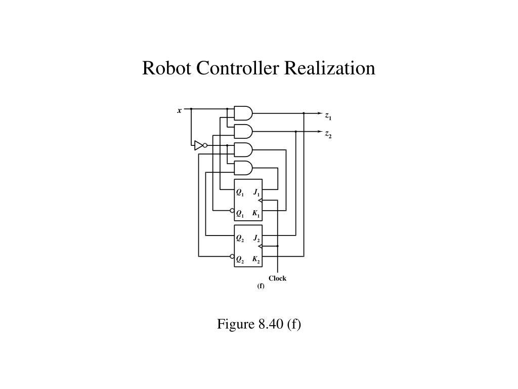 Robot Controller Realization